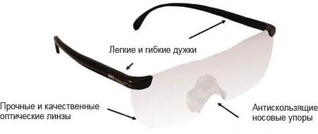 очки-лупа