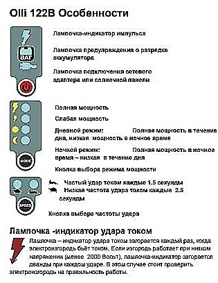 Сигнальные лампочки электропастуха
