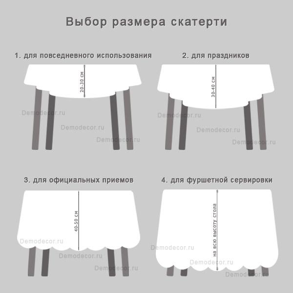 инфографика выбор размера скатерти для стола