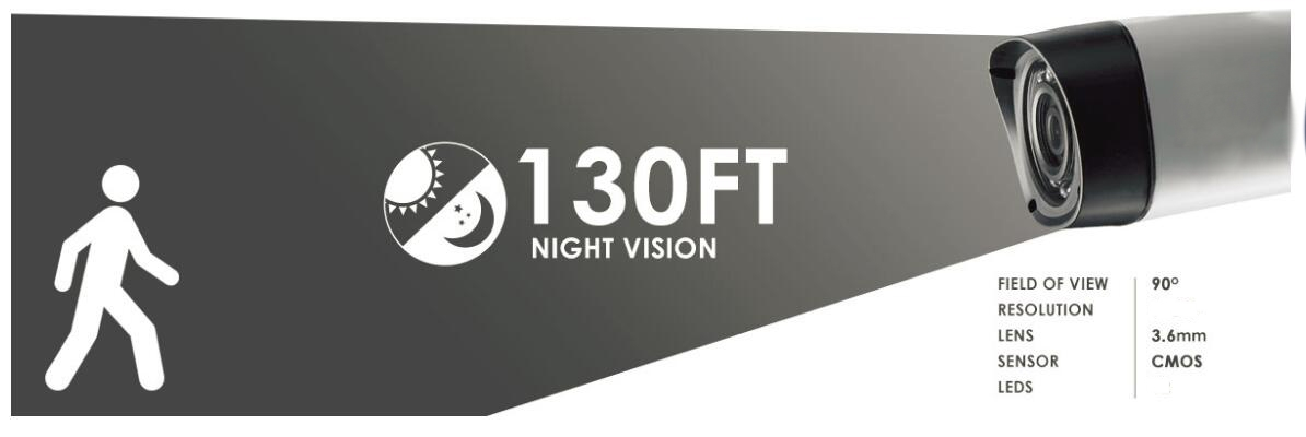 Видеокамеры CAICO TECH CCTV рисунок пример углы обзора объектива
