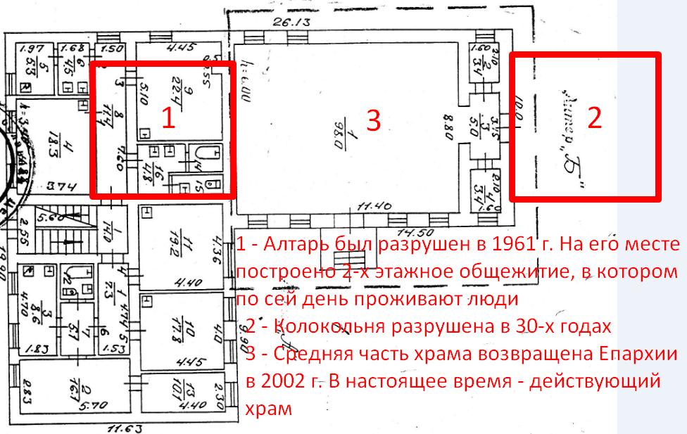 Этапы восстановления Свято-Покровского храма