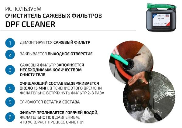 Liqui Moly DPF cleaner как использовать