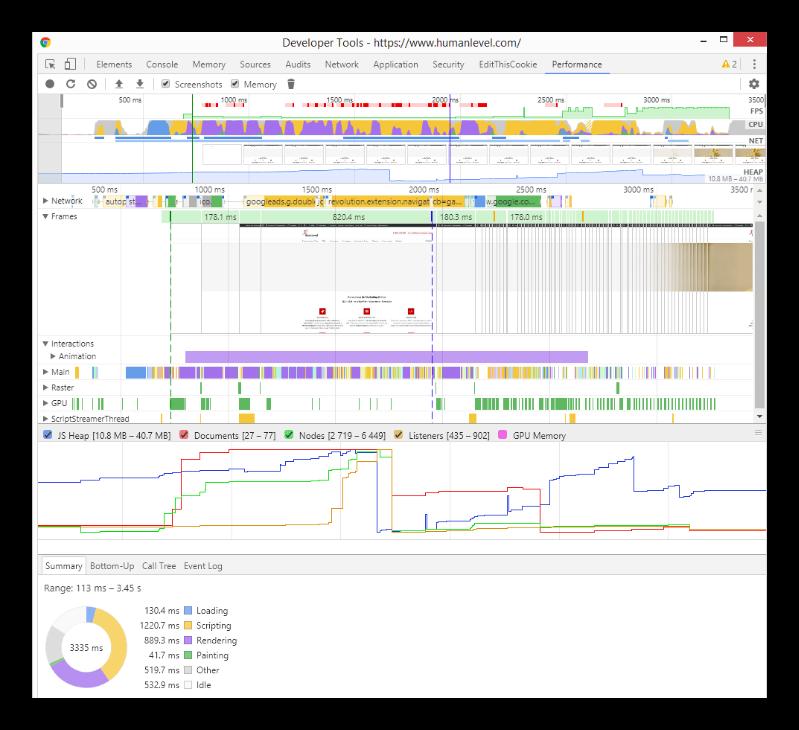 Мониторинг производительности JS