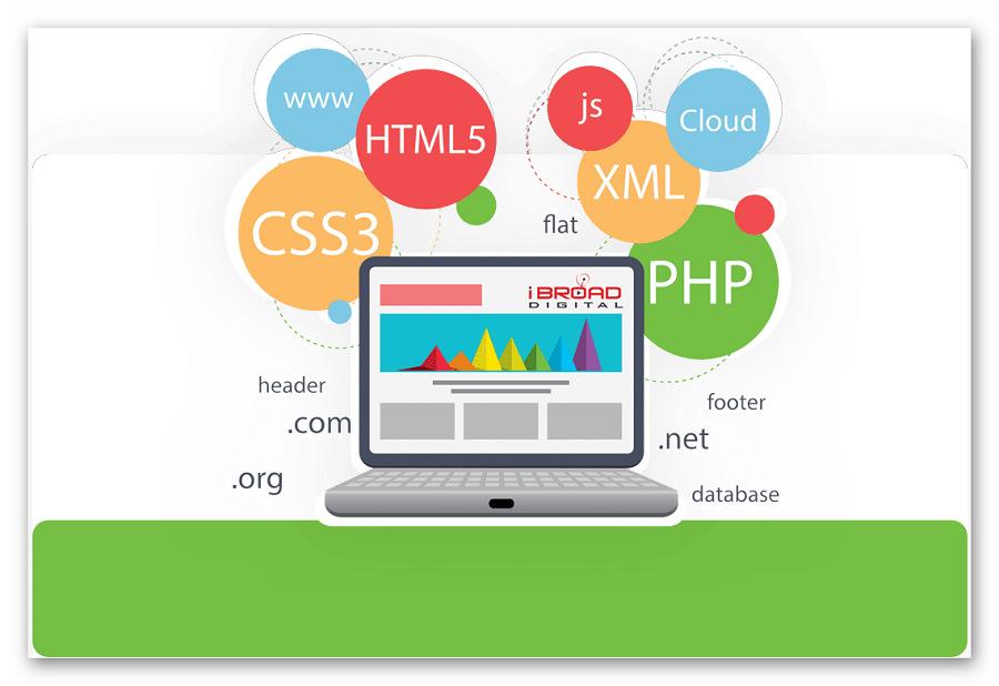 Актуальные технологии, с которыми придется работать веб-разработчику