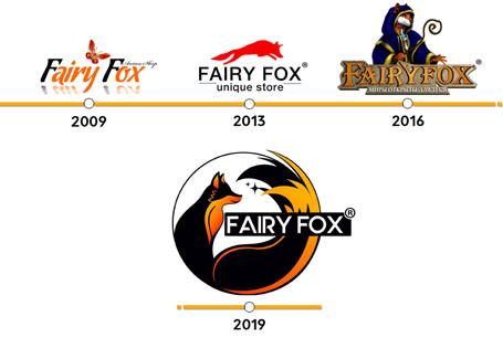 История изменения логотипов