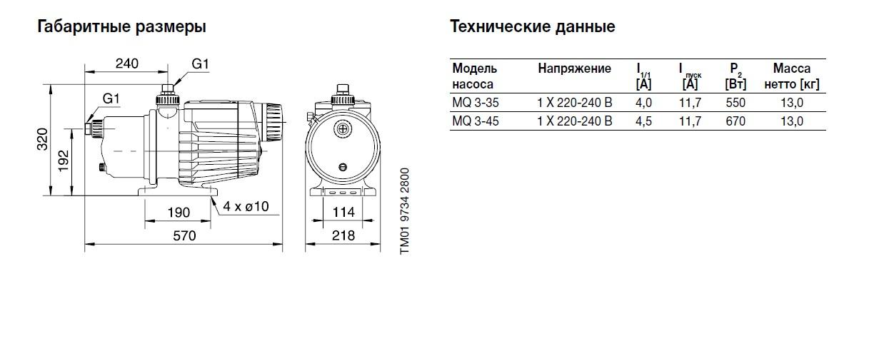 насосная станция grundfos модели