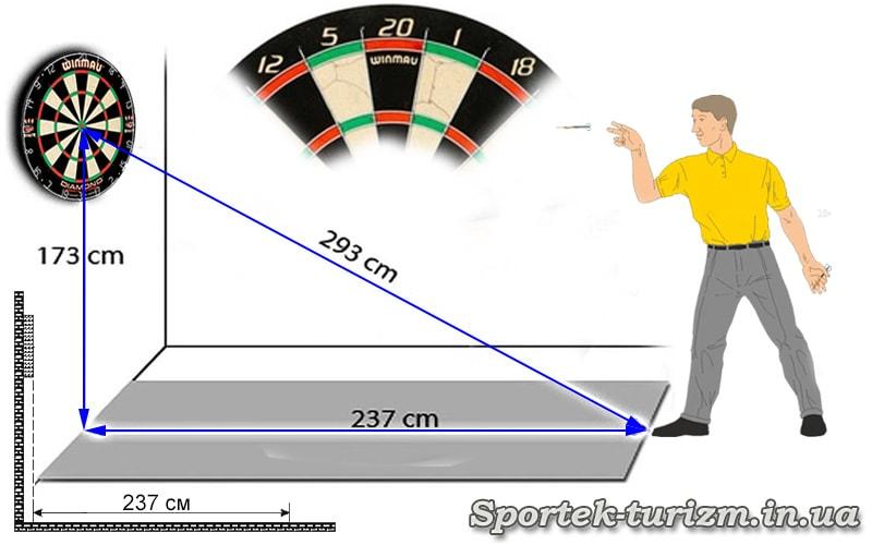 Схема установки мишени для дартса по правилам