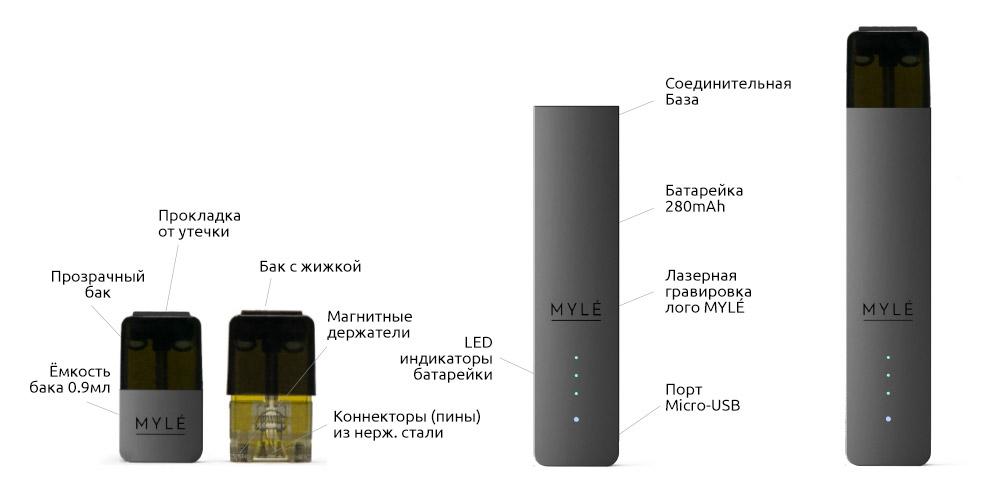 MYLÉ Device V.3