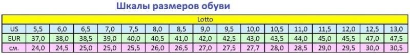 Размеры кроссовок Lotto