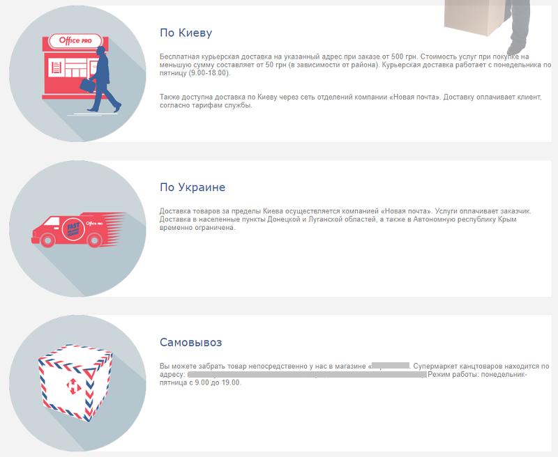 способы доставки товаров в интернет-магазине