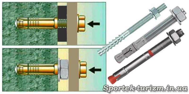 Схема установки на стену защиты с дартсом на анкер-шпильки