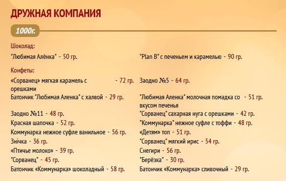 """Новогодний подарок """"Дружная компания"""" 1000г Коммунарка"""