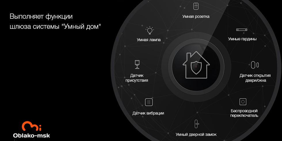 Aqara Smart Camera G2 Gateway  IP-камера видеонаблюдения