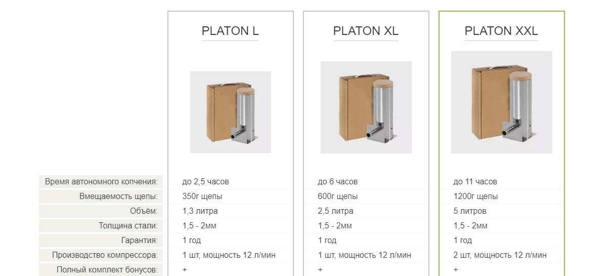 Дымогенератор для коптильни Платон, модели