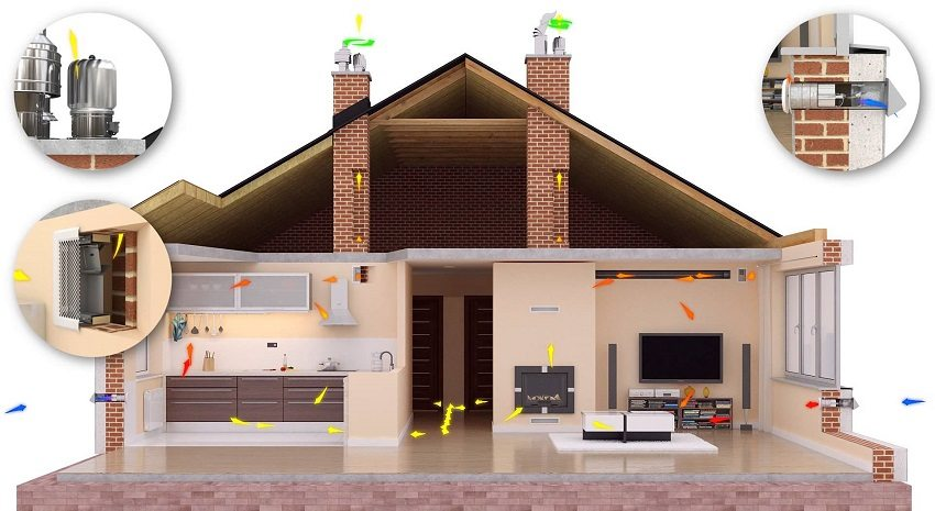 проектирование вентиляции дома