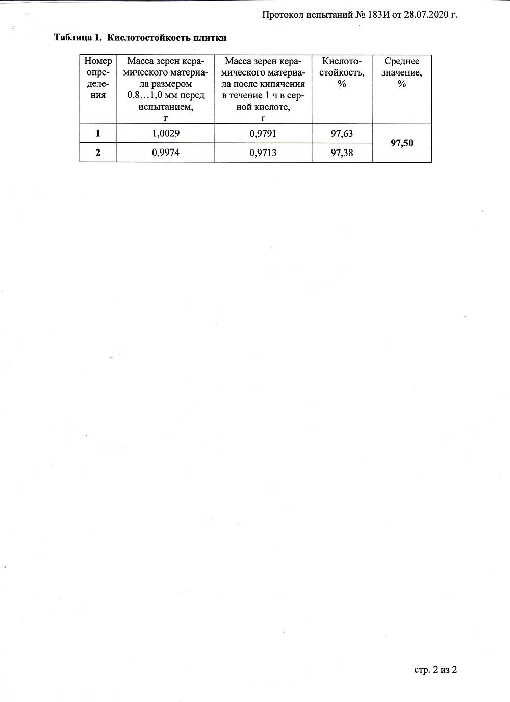 Протокол испытаний на кислотоустойчивость ESTIMA