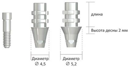 Временный абатмент SCRP Multi Необиотек