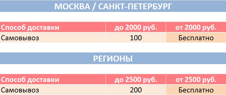 delipvz.png