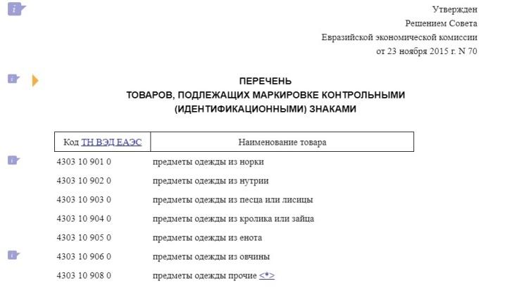 О кодах ТН ВЭД ЕАЭС лучше консультироваться в таможенной службе