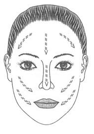 Как наносить пудру на лицо