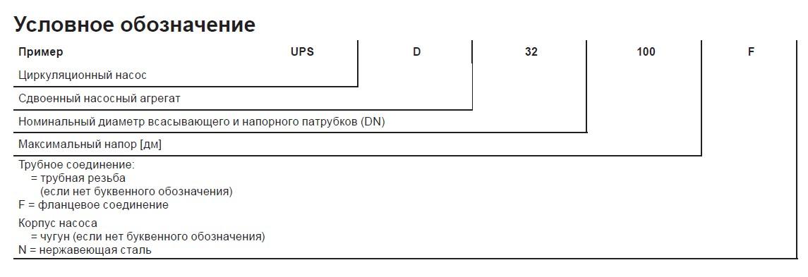 циркуляционный насос грундфос обозначание