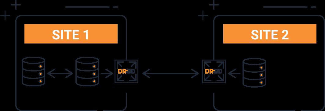 DRBD-Proxy-Graphic