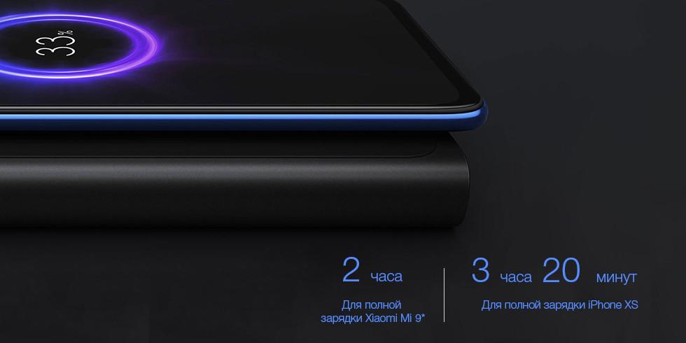 Внешний аккумулятор с поддержкой беспроводной зарядки Xiaomi Mi Wireless Charger (10000 mAh, черный)