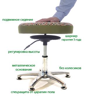 Как выглядит танцующий стул для школьника