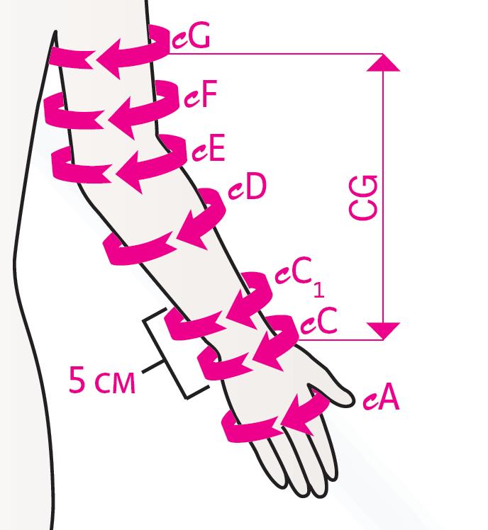 arm armsleeve