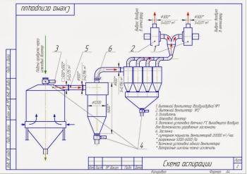 схема системы аспирации воздуха