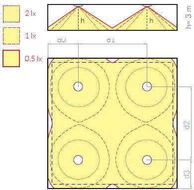 Схема расстановки светильников аварийного освещения на светодиодах ONTEC-A