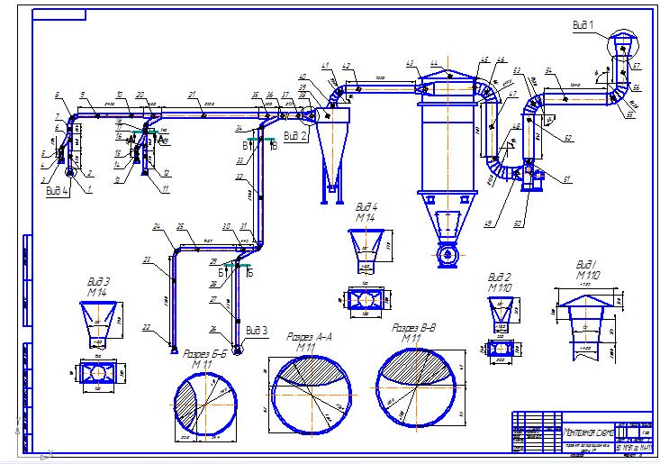 устройство системы аспирации на производстве