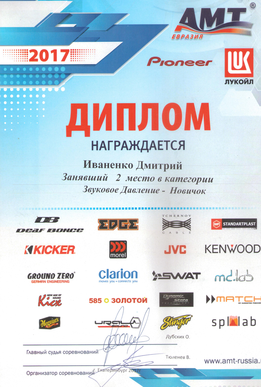 2 место АМТ Екатеринбург М2017