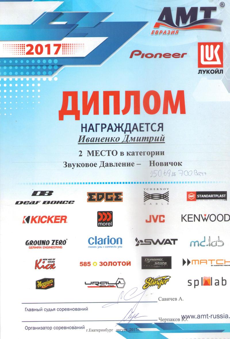 2 место АМТ Екатеринбург А2017