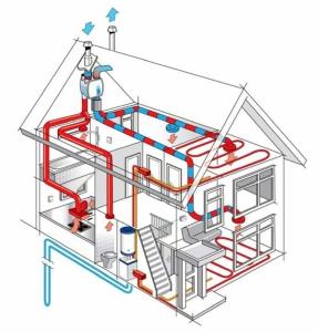 проектирование вентиляции частного загородного дома