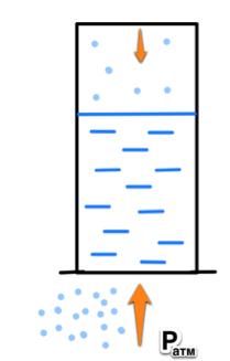 Атмосферное давление и стакан с водой