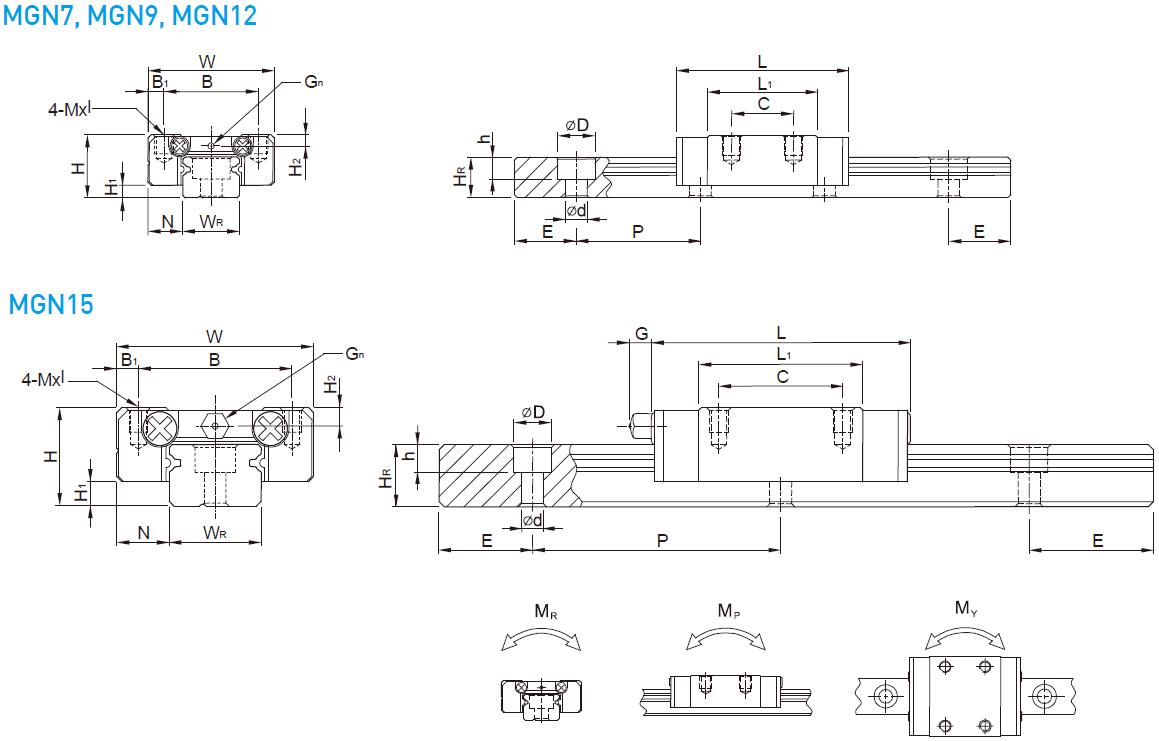 Рельс MGNR12RH - чертеж