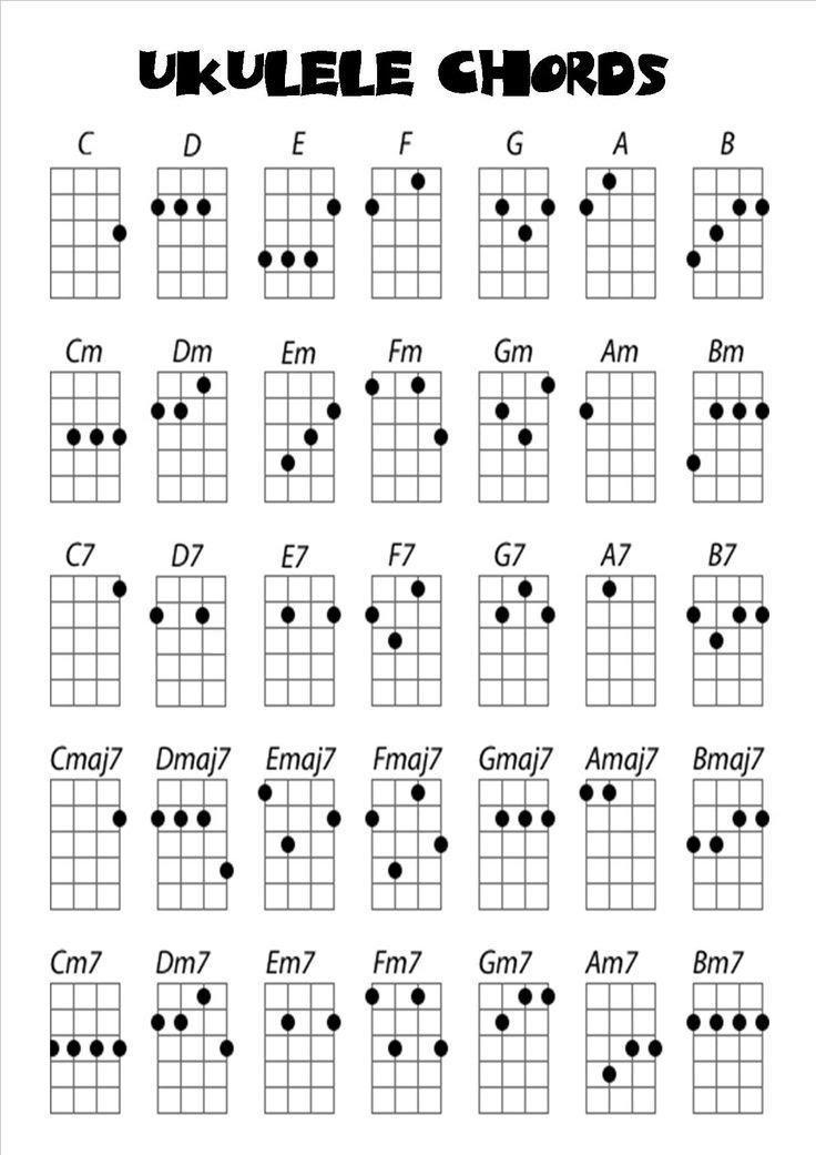 uke_chords.jpg
