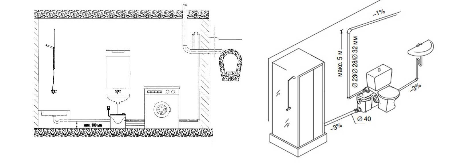 Схема монтажа канализационного насоса