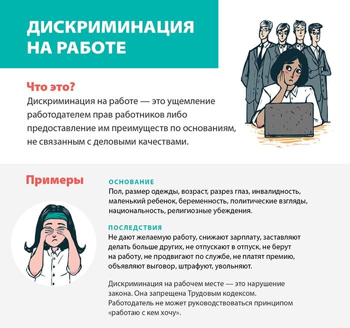 дискриминация на работе