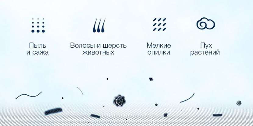 Воздушный фильтр для очистителя воздуха Xiaomi Mi Air Purifier