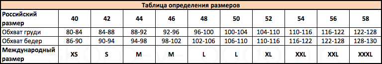 Таблица_Одежда1.png