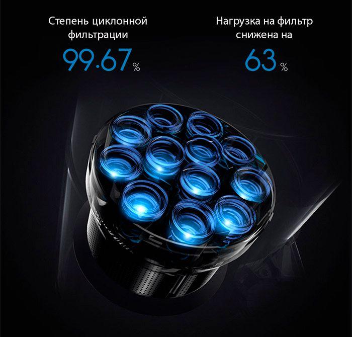 Беспроводной ручной пылесос Dreame V11 Vacuum Cleaner Global высокая степень фильтрации