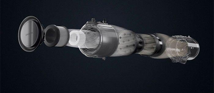 Беспроводной ручной пылесос Dreame V11 Vacuum Cleaner Global 5 ступеней фильтрации