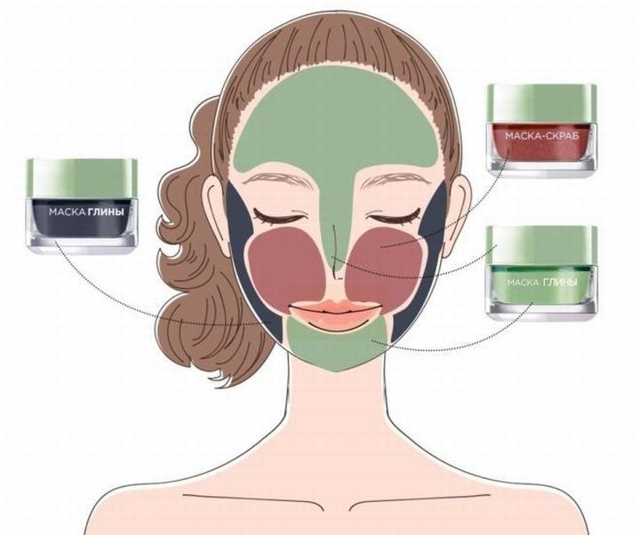 Мультмаскинг дает отдельным участкам кожи лица различные питательные вещества