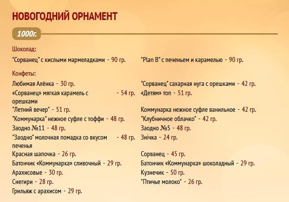 """Новогодний подарок """"Новогодний орнамент"""" 1000г Коммунарка"""