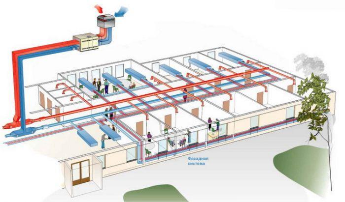 проект вентиляции офисного помещения