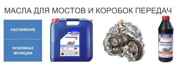 трансмиссионные масла для коробок передач и мостов