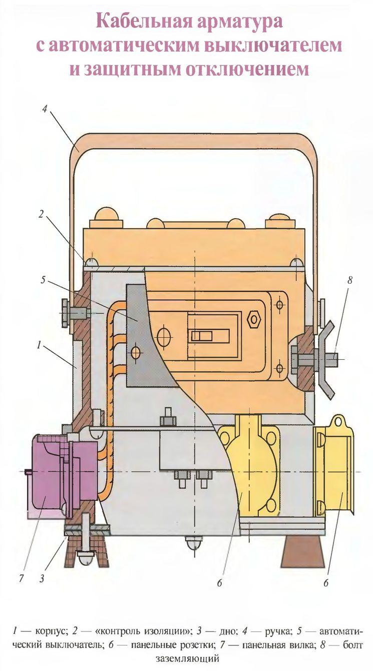Арматура кабельная АК-ЗО общая схема
