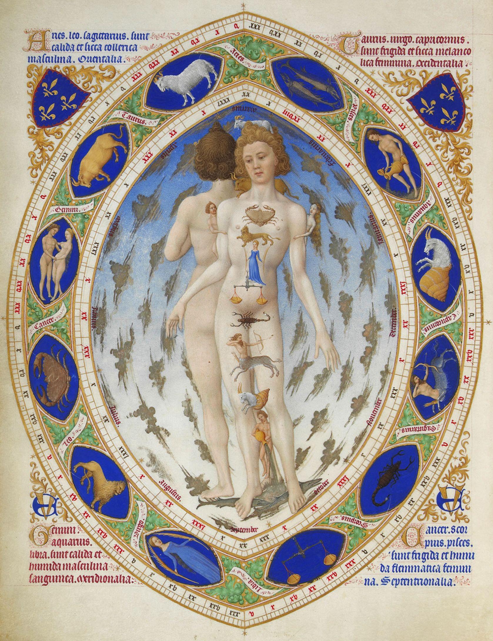 круг зодиака старинный рисунок